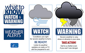 Weather alert infographic